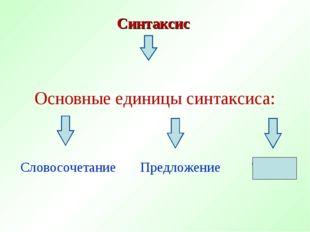Синтаксис Основные единицы синтаксиса: Словосочетание Предложение Текст