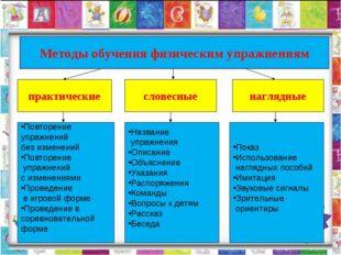 Методы обучения физическим упражнениям Методы обучения физическим упражнениям