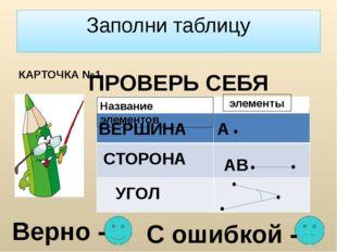 Заполни таблицу Название элементов. элементы ВЕРШИНА СТОРОНА УГОЛ ПРОВЕРЬ СЕБ