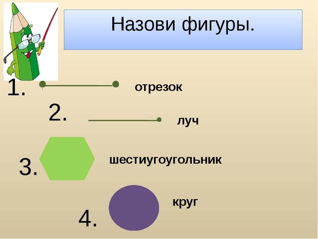 Назови фигуры. отрезок луч шестиугоугольник круг 4. 3. 2. 1.