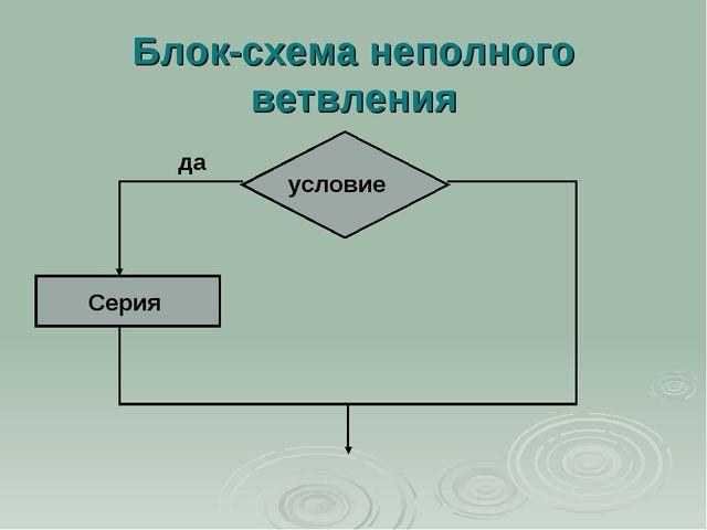 Блок-схема неполного ветвления Серия условие да