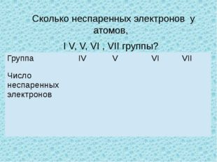 Сколько неспаренных электронов у атомов, I V, V, VI , VII группы? Группа IV