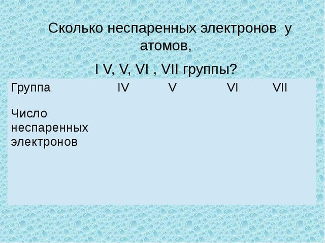 Сколько неспаренных электронов у атомов, I V, V, VI , VII группы? Группа IV...