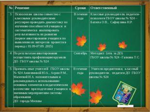 № Решение Сроки Ответственный 3 Психологам школы совместно с классными руко