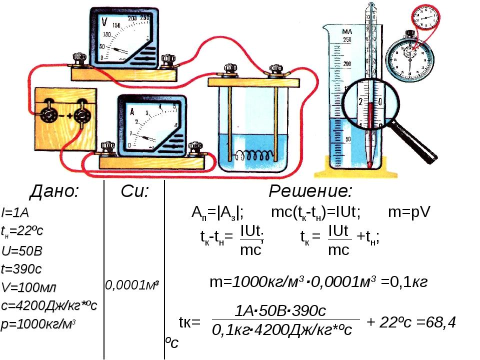 Дано: Си: Решение: I=1A tн=22ºс U=50B t=390c V=100мл c=4200Дж/кг*ºс р=1000...