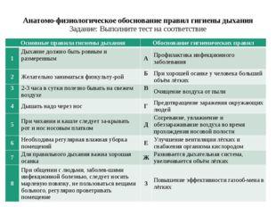 Анатомо-физиологическое обоснование правил гигиены дыхания Задание: Выполнит