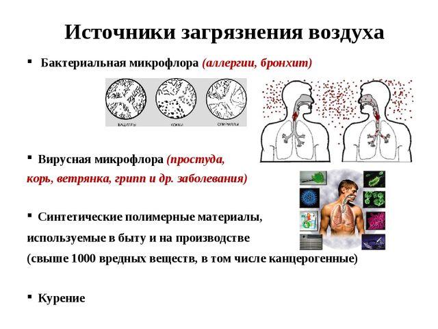 Источники загрязнения воздуха Бактериальная микрофлора (аллергии, бронхит) Ви...