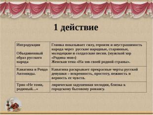1 действие Интродукция Объединенный образ русского народа Глинка показывает с