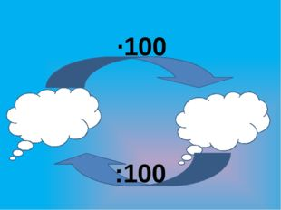Десятичная дробь Процент ·100 :100