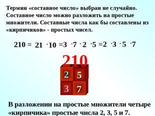Термин «составное число» выбран не случайно. Составное число можно разложить