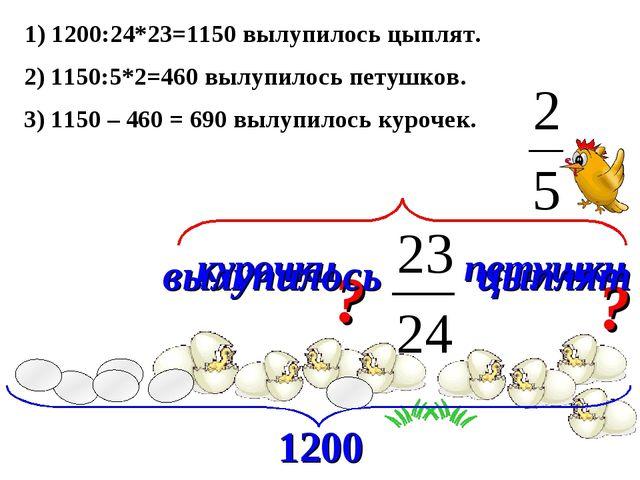 1) 1200:24*23=1150 вылупилось цыплят. 2) 1150:5*2=460 вылупилось петушков. ?...