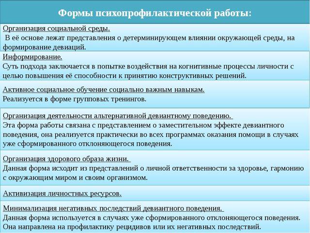 Формы психопрофилактической работы: Организация социальной среды. В её осно...