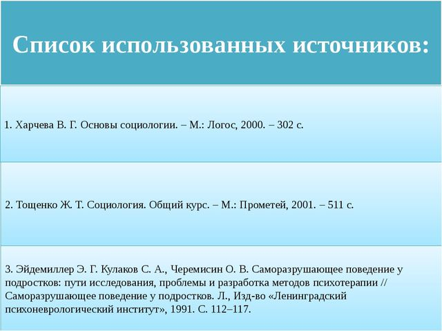 Список использованных источников: 1. Харчева В. Г. Основы социологии. – М.:...