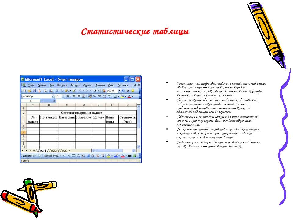 Статистические таблицы Незаполненная цифровая таблица называется макетом. Мак...