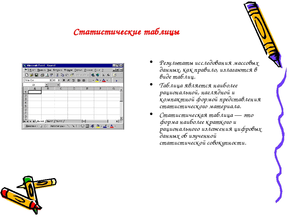 Статистические таблицы Результаты исследования массовых данных, как правило,...