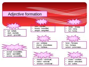 Adjective formation care - careful; beauty - beautiful; delight - delightful.
