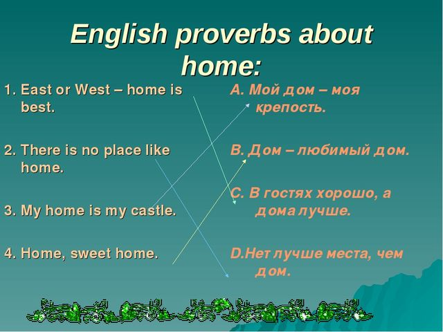 English proverbs about home: 1. East or West – home is best. 2. There is no p...