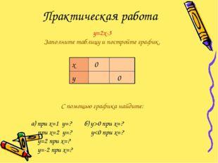 Практическая работа у=2х-3 Заполните таблицу и постройте график. С помощью гр
