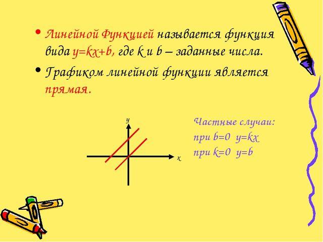 Линейной Функцией называется функция вида y=kx+b, где k и b – заданные числа....