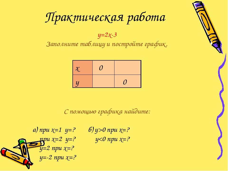 Практическая работа у=2х-3 Заполните таблицу и постройте график. С помощью гр...