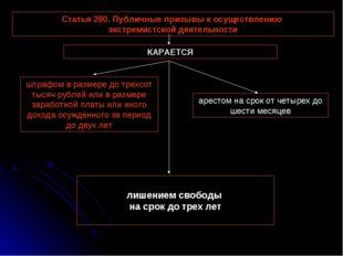 Статья 280. Публичные призывы к осуществлению экстремистской деятельности штр