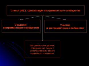 Статья 282.1. Организация экстремистского сообщества Создание экстремистског