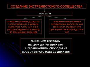 СОЗДАНИЕ ЭКСТРЕМИСТСКОГО СООБЩЕСТВА штрафом в размере до двухсот тысяч рублей