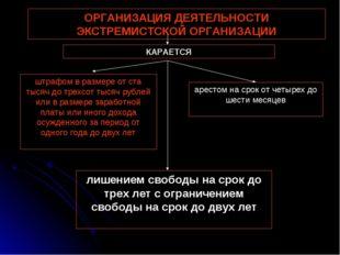 ОРГАНИЗАЦИЯ ДЕЯТЕЛЬНОСТИ ЭКСТРЕМИСТСКОЙ ОРГАНИЗАЦИИ штрафом в размере от ста