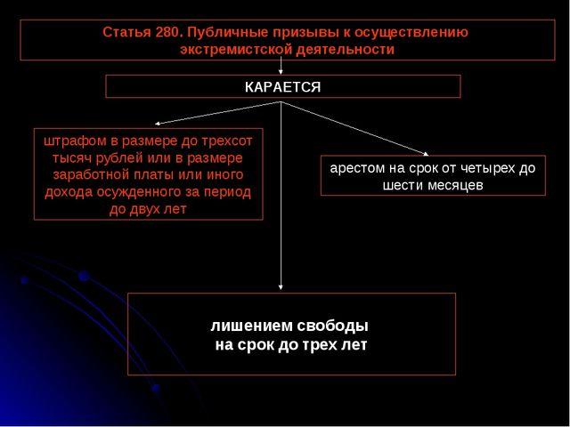 Статья 280. Публичные призывы к осуществлению экстремистской деятельности штр...