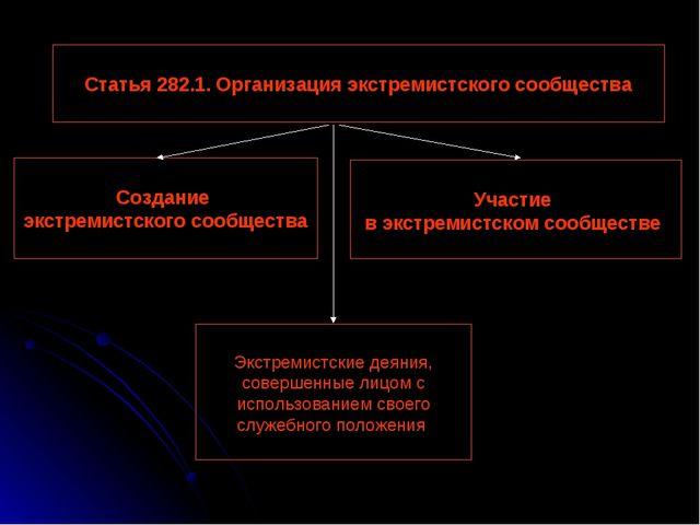 Статья 282.1. Организация экстремистского сообщества Создание экстремистског...