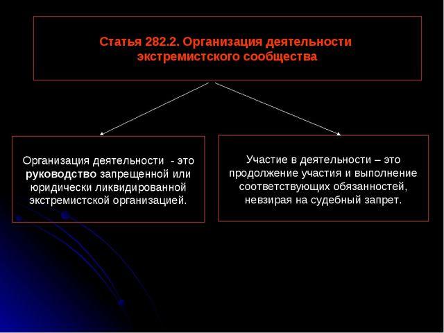 Статья 282.2. Организация деятельности экстремистского сообщества Организаци...