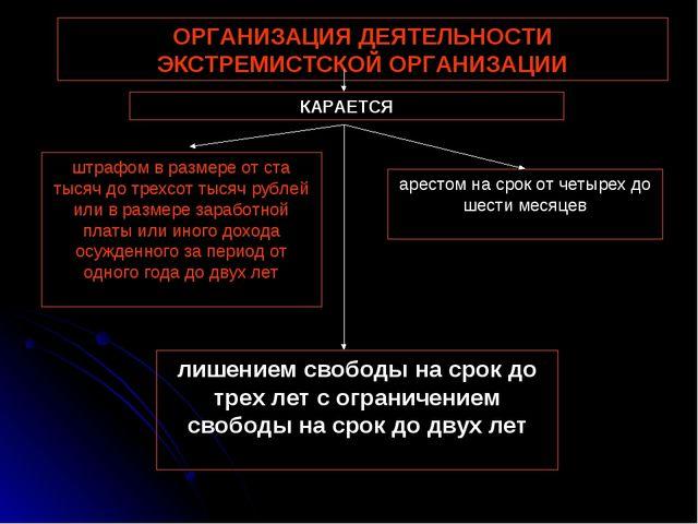 ОРГАНИЗАЦИЯ ДЕЯТЕЛЬНОСТИ ЭКСТРЕМИСТСКОЙ ОРГАНИЗАЦИИ штрафом в размере от ста...