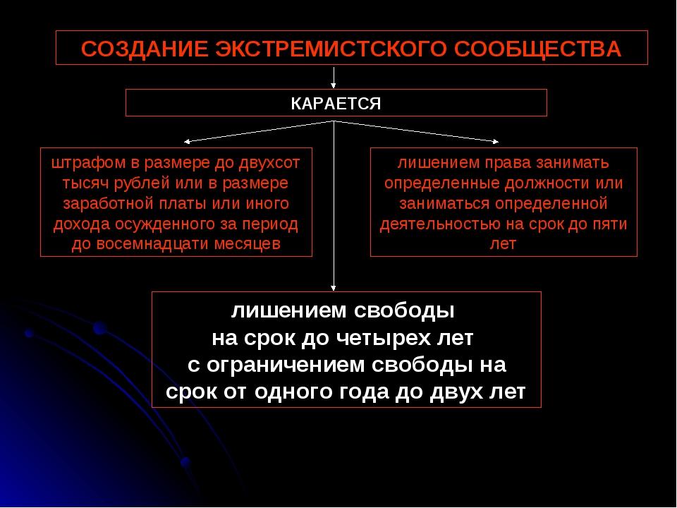 СОЗДАНИЕ ЭКСТРЕМИСТСКОГО СООБЩЕСТВА штрафом в размере до двухсот тысяч рублей...
