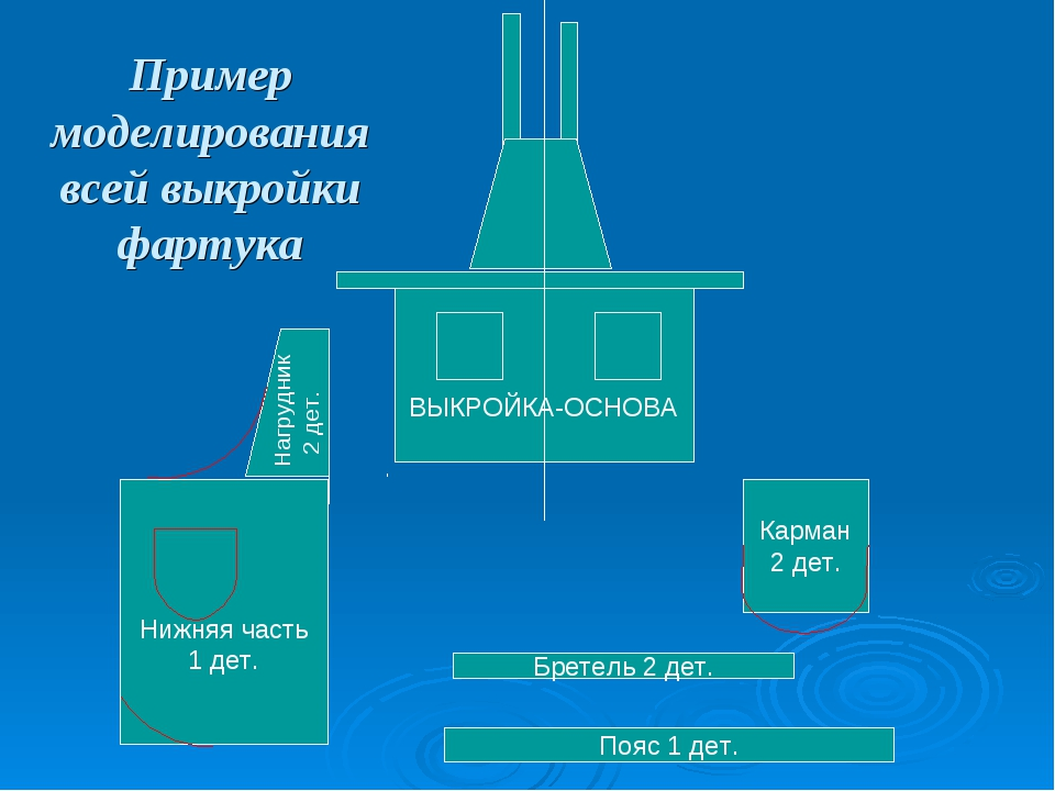 Пример моделирования всей выкройки фартука ВЫКРОЙКА-ОСНОВА Нижняя часть 1 дет...