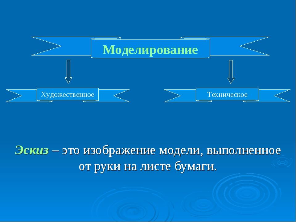 Моделирование Художественное Техническое Эскиз – это изображение модели, выпо...