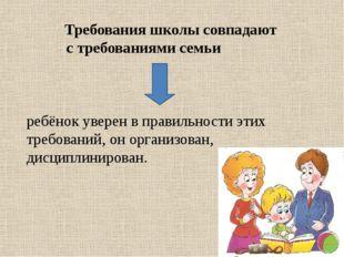 Требования школы совпадают с требованиями семьи ребёнок уверен в правильности