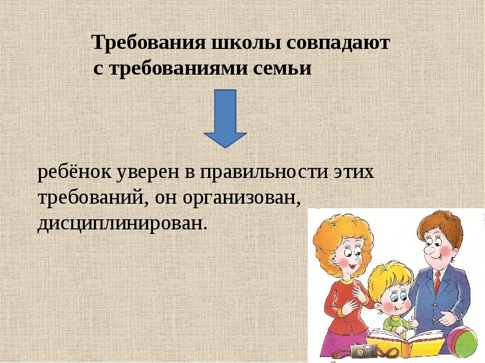 Требования школы совпадают с требованиями семьи ребёнок уверен в правильности...