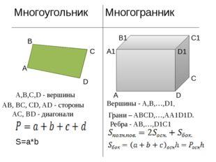A,B,C,D - вершины AB, BC, CD, AD - стороны AC, BD - диагонали S=a*b А С D D1