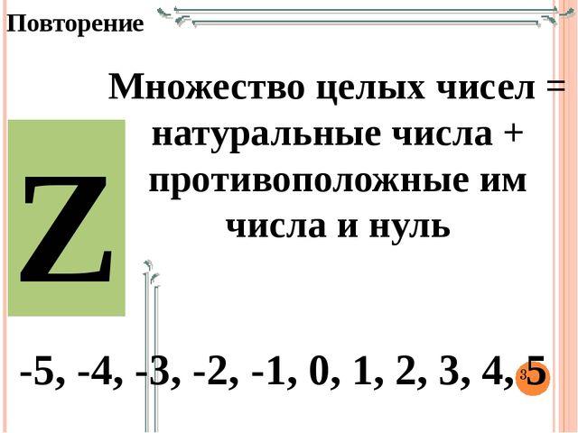 Повторение Множество целых чисел = натуральные числа + противоположные им чис...
