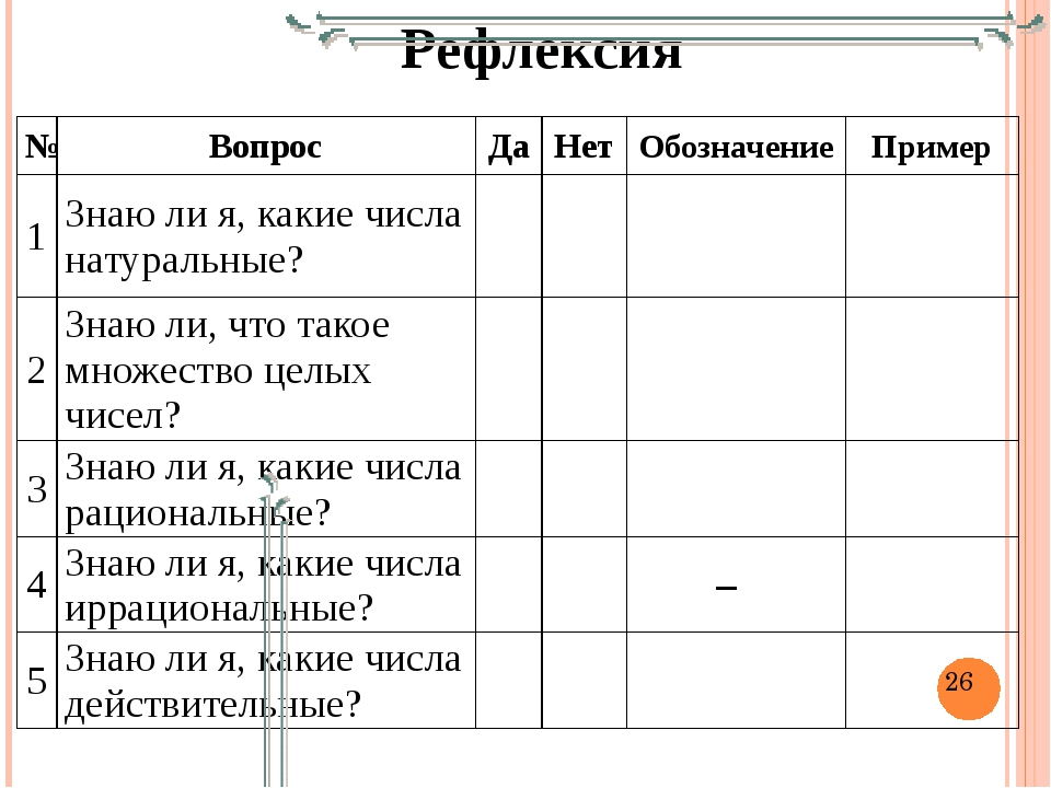 Рефлексия № Вопрос Да Нет Обозначение Пример 1 Знаю ли я, какие числа натурал...