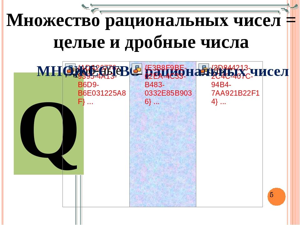 Множество рациональных чисел = целые и дробные числа Q