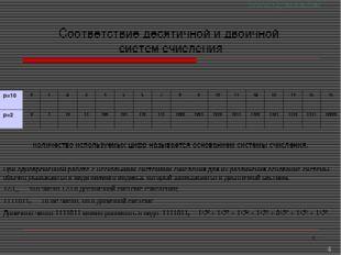 * Соответствие десятичной и двоичной систем счисления Количество используемых