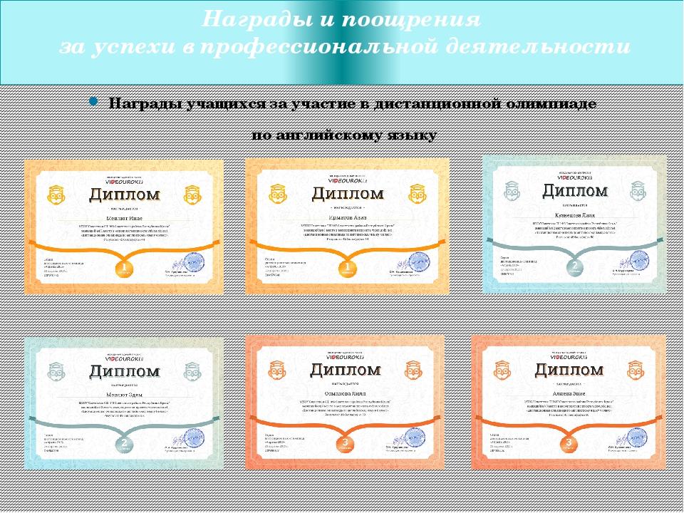 Награды и поощрения за успехи в профессиональной деятельности Награды учащихс...
