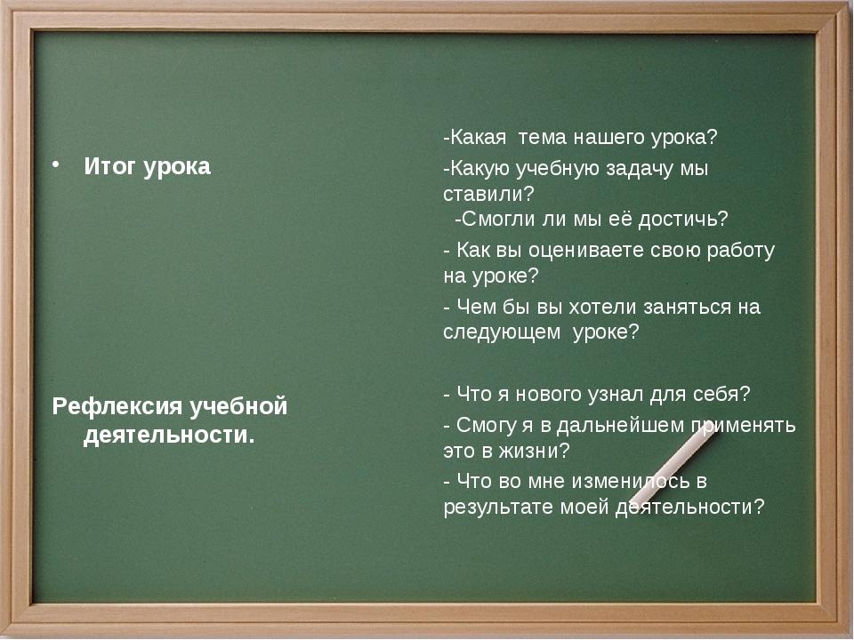 Итог урока Рефлексия учебной деятельности. -Какая тема нашего урока? -Какую...