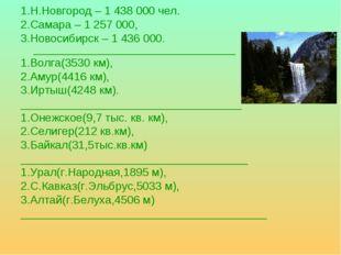 1.Н.Новгород – 1 438 000 чел. 2.Самара – 1 257 000, 3.Новосибирск – 1 436 000