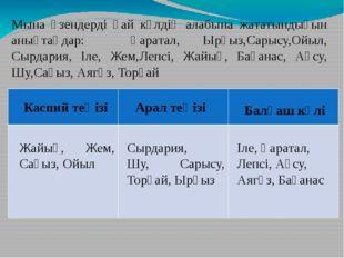 Мына өзендерді қай көлдің алабына жататындығын анықтаңдар: Қаратал, Ырғыз,Сар