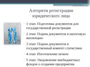 Алгоритм регистрации юридического лица 1 этап: Подготовка документов для госу