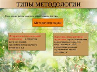 Современные авторы разделили методологию на два типа: Методология науки Дескр