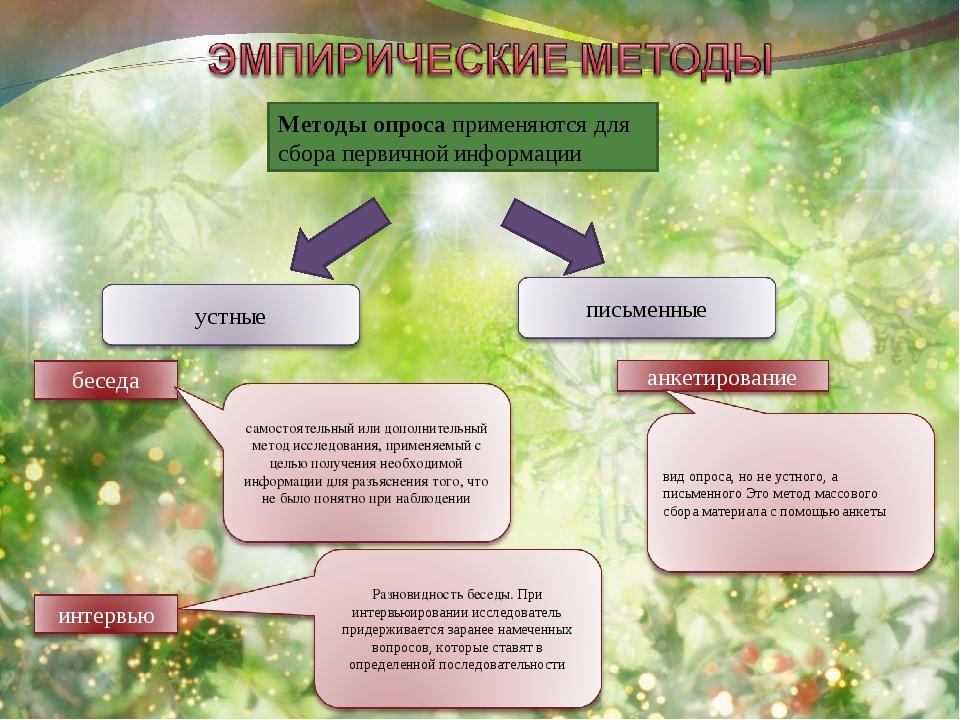 Методы опроса применяются для сбора первичной информации