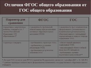 Отличия ФГОС общего образования от ГОС общего образования * До (для ГОС) и по